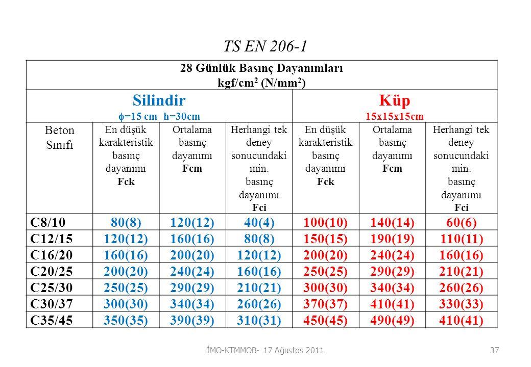 TS EN 206-1 28 Günlük Basınç Dayanımları kgf/cm 2 (N/mm 2 ) Silindir  =15 cm h=30cm Küp 15x15x15cm Beton Sınıfı En düşük karakteristik basınç dayanımı Fck Ortalama basınç dayanımı Fcm Herhangi tek deney sonucundaki min.