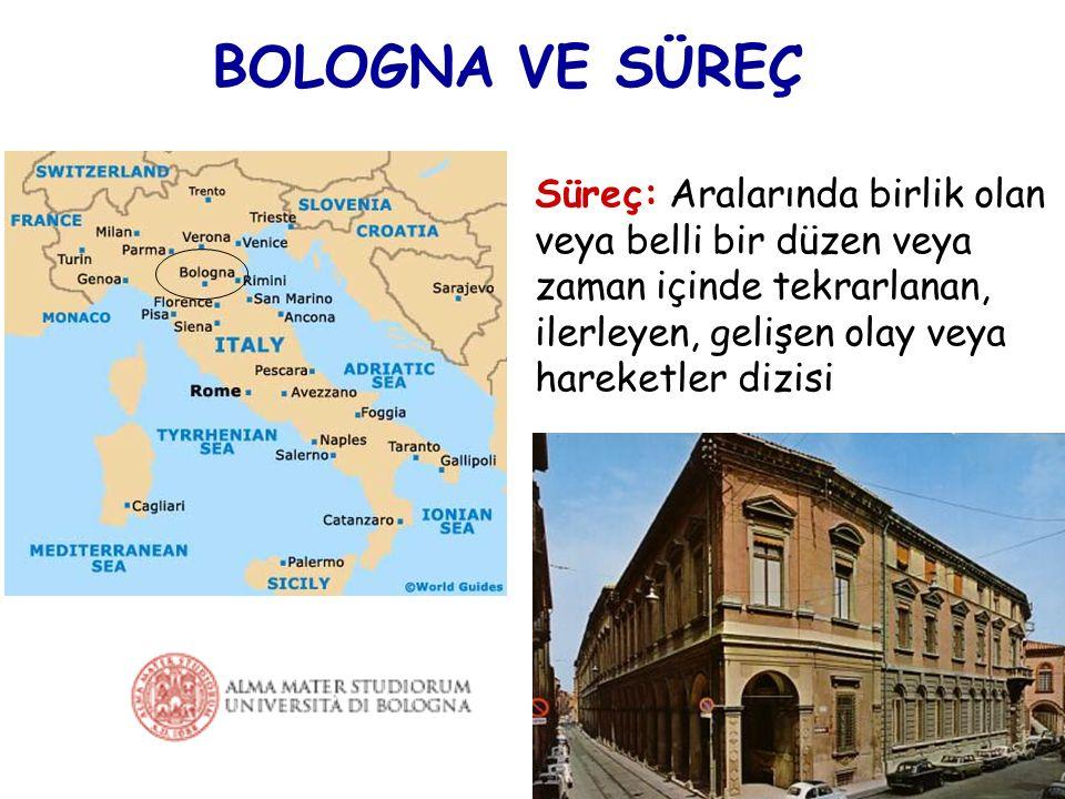 BOLOGNA SÜRECİ  Bologna Süreci'nin temelleri 1998 yılında Fransa, İtalya, Almanya ve İngiltere Eğitim Bakanlarının Sorbonne'da gerçekleştirdikleri toplantı sonunda yayımlanan Sorbonne Bildirisi ile atılmıştır.