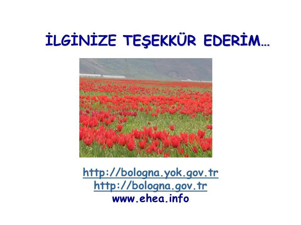 TEŞEKKÜR EDERİM… İLGİNİZE TEŞEKKÜR EDERİM… http://bologna.yok.gov.tr http://bologna.gov.tr www.ehea.info