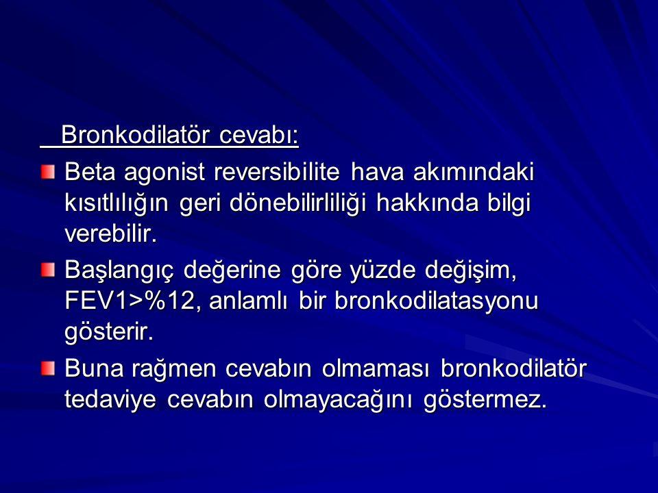 Bronkodilatör cevabı: Bronkodilatör cevabı: Beta agonist reversibilite hava akımındaki kısıtlılığın geri dönebilirliliği hakkında bilgi verebilir.