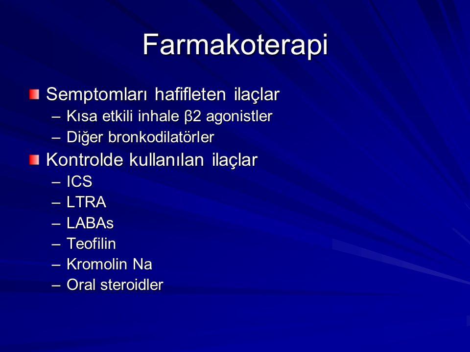 Farmakoterapi Semptomları hafifleten ilaçlar –Kısa etkili inhale β2 agonistler –Diğer bronkodilatörler Kontrolde kullanılan ilaçlar –ICS –LTRA –LABAs –Teofilin –Kromolin Na –Oral steroidler