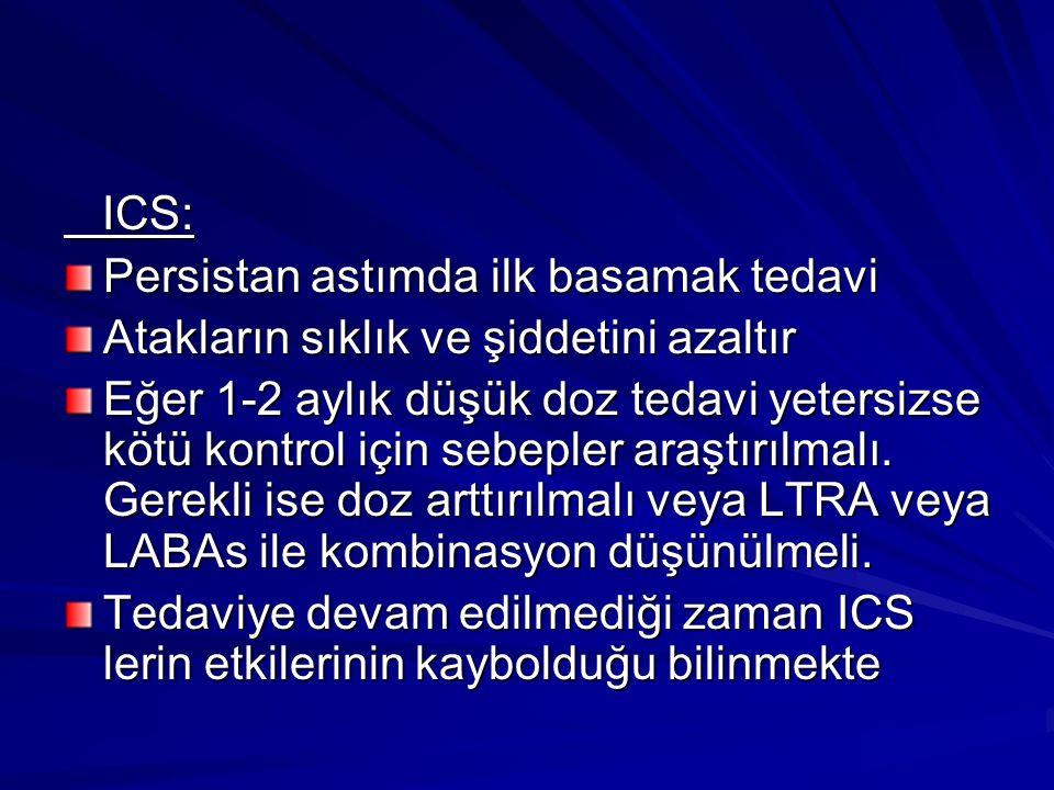 ICS: ICS: Persistan astımda ilk basamak tedavi Atakların sıklık ve şiddetini azaltır Eğer 1-2 aylık düşük doz tedavi yetersizse kötü kontrol için sebepler araştırılmalı.