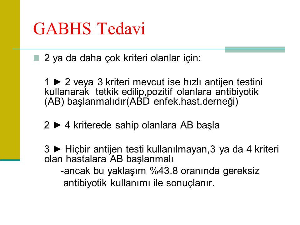 GABHS Tedavi 2 ya da daha çok kriteri olanlar için: 1 ► 2 veya 3 kriteri mevcut ise hızlı antijen testini kullanarak tetkik edilip,pozitif olanlara antibiyotik (AB) başlanmalıdır(ABD enfek.hast.derneği) 2 ► 4 kriterede sahip olanlara AB başla 3 ► Hiçbir antijen testi kullanılmayan,3 ya da 4 kriteri olan hastalara AB başlanmalı -ancak bu yaklaşım %43.8 oranında gereksiz antibiyotik kullanımı ile sonuçlanır.