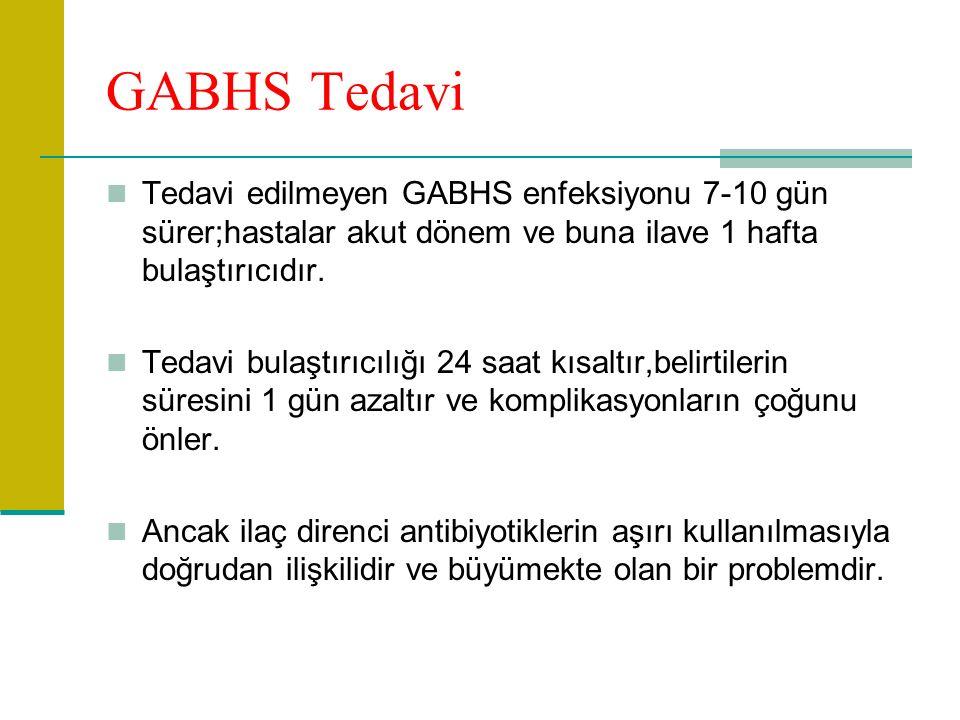 GABHS Tedavi Tedavi edilmeyen GABHS enfeksiyonu 7-10 gün sürer;hastalar akut dönem ve buna ilave 1 hafta bulaştırıcıdır.