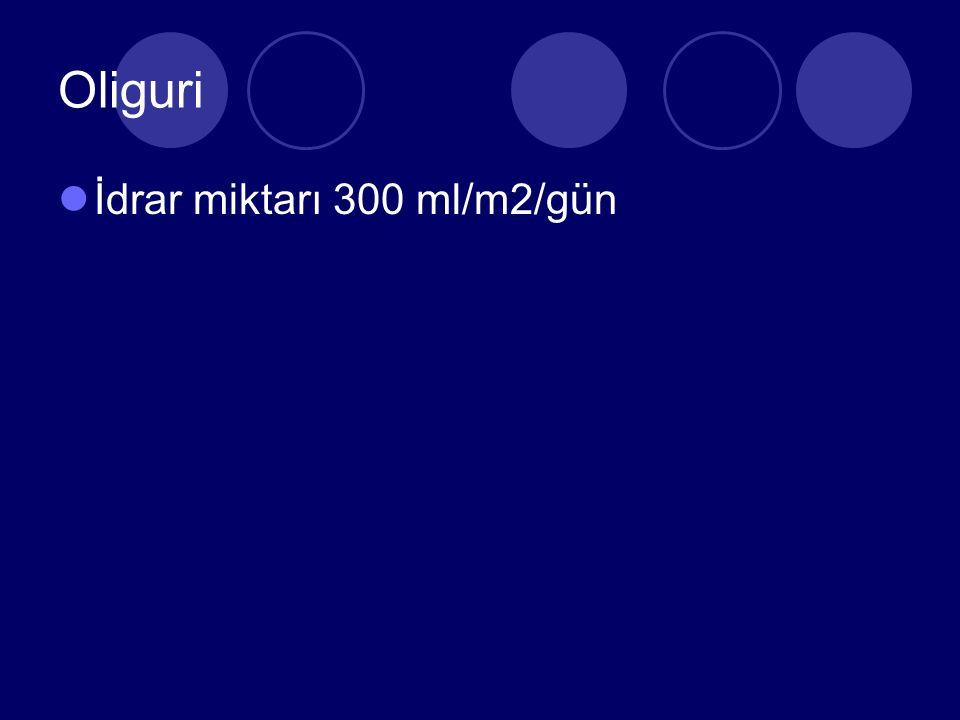 Oliguri İdrar miktarı 300 ml/m2/gün