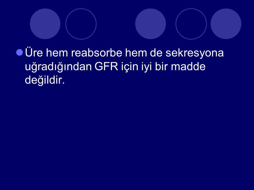 Üre hem reabsorbe hem de sekresyona uğradığından GFR için iyi bir madde değildir.