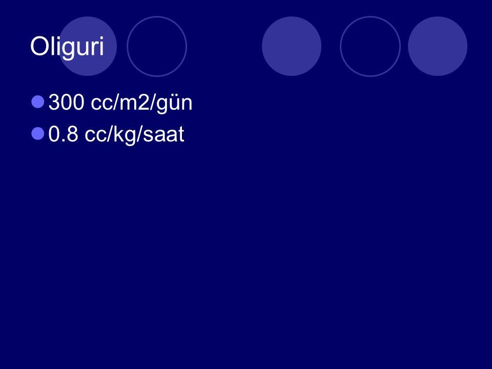Oliguri 300 cc/m2/gün 0.8 cc/kg/saat
