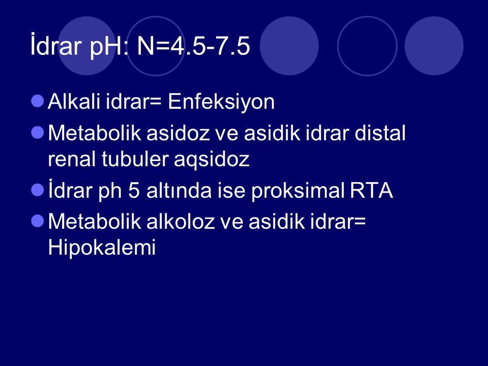 İdrar pH: N=4.5-7.5 Alkali idrar= Enfeksiyon Metabolik asidoz ve asidik idrar distal renal tubuler aqsidoz İdrar ph 5 altında ise proksimal RTA Metabolik alkoloz ve asidik idrar= Hipokalemi
