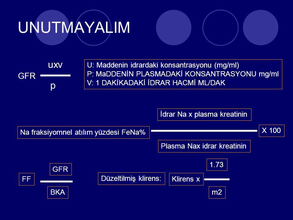 UNUTMAYALIM GFR uxv p U: Maddenin idrardaki konsantrasyonu (mg/ml) P: MaDDENİN PLASMADAKİ KONSANTRASYONU mg/ml V: 1 DAKİKADAKİ İDRAR HACMİ ML/DAK Na fraksiyomnel atılım yüzdesi FeNa% İdrar Na x plasma kreatinin Plasma Nax idrar kreatinin X 100 FF GFR BKA Düzeltilmiş klirens: Klirens x 1.73 m2
