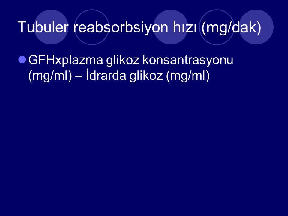 Tubuler reabsorbsiyon hızı (mg/dak) GFHxplazma glikoz konsantrasyonu (mg/ml) – İdrarda glikoz (mg/ml)