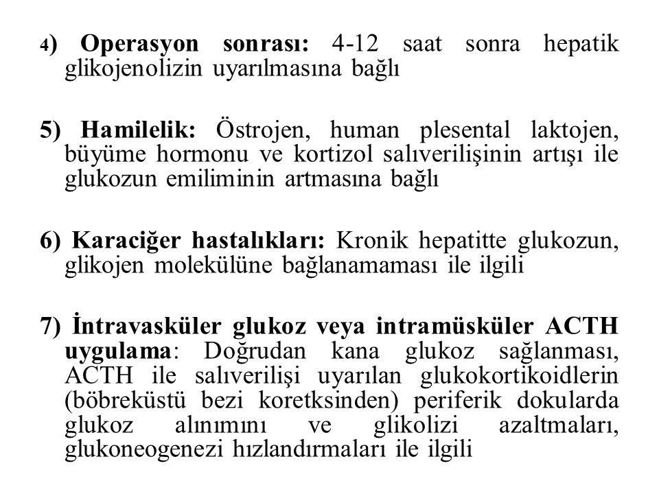 4 ) Operasyon sonrası: 4-12 saat sonra hepatik glikojenolizin uyarılmasına bağlı 5) Hamilelik: Östrojen, human plesental laktojen, büyüme hormonu ve kortizol salıverilişinin artışı ile glukozun emiliminin artmasına bağlı 6) Karaciğer hastalıkları: Kronik hepatitte glukozun, glikojen molekülüne bağlanamaması ile ilgili 7) İntravasküler glukoz veya intramüsküler ACTH uygulama: Doğrudan kana glukoz sağlanması, ACTH ile salıverilişi uyarılan glukokortikoidlerin (böbreküstü bezi koretksinden) periferik dokularda glukoz alınımını ve glikolizi azaltmaları, glukoneogenezi hızlandırmaları ile ilgili
