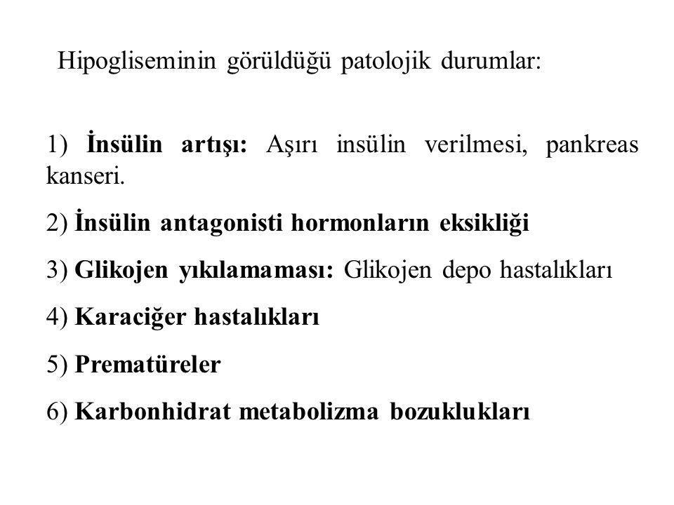 Hipogliseminin görüldüğü patolojik durumlar: 1) İnsülin artışı: Aşırı insülin verilmesi, pankreas kanseri.