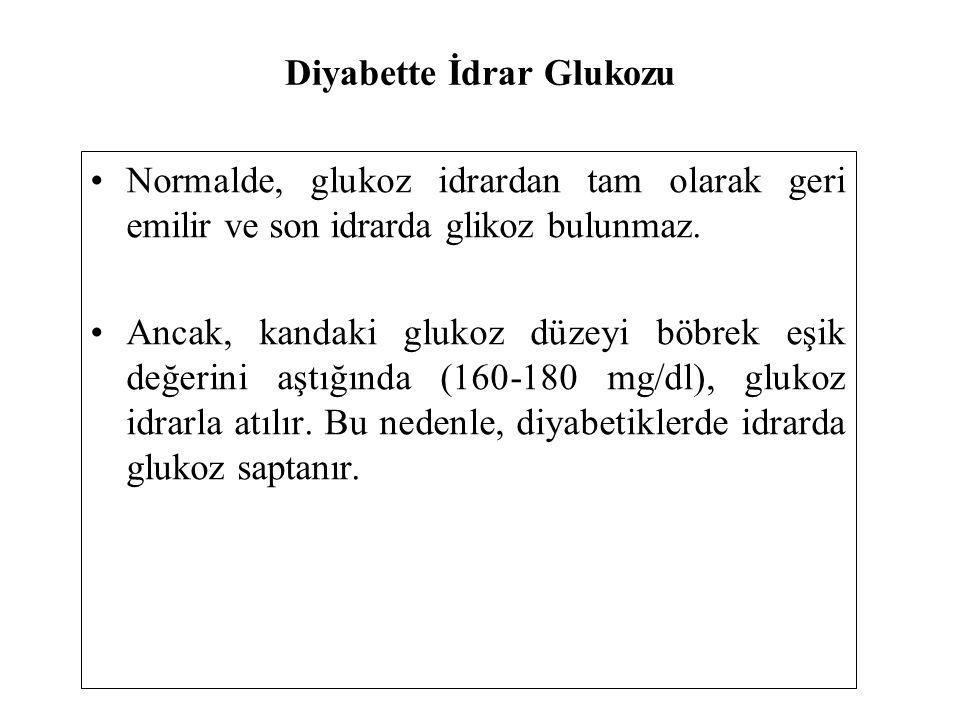 Diyabette İdrar Glukozu Normalde, glukoz idrardan tam olarak geri emilir ve son idrarda glikoz bulunmaz.