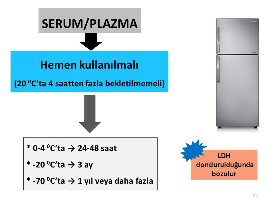 22 SERUM/PLAZMA * 0-4 0 C'ta → 24-48 saat * -20 0 C'ta → 3 ay * -70 0 C'ta → 1 yıl veya daha fazla LDH dondurulduğunda bozulur Hemen kullanılmalı (20 0 C'ta 4 saatten fazla bekletilmemeli)