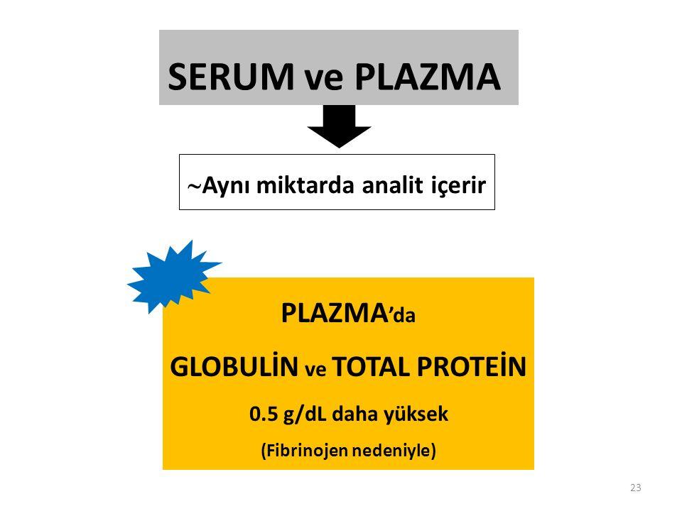23 SERUM ve PLAZMA PLAZMA 'da GLOBULİN ve TOTAL PROTEİN 0.5 g/dL daha yüksek (Fibrinojen nedeniyle)  Aynı miktarda analit içerir