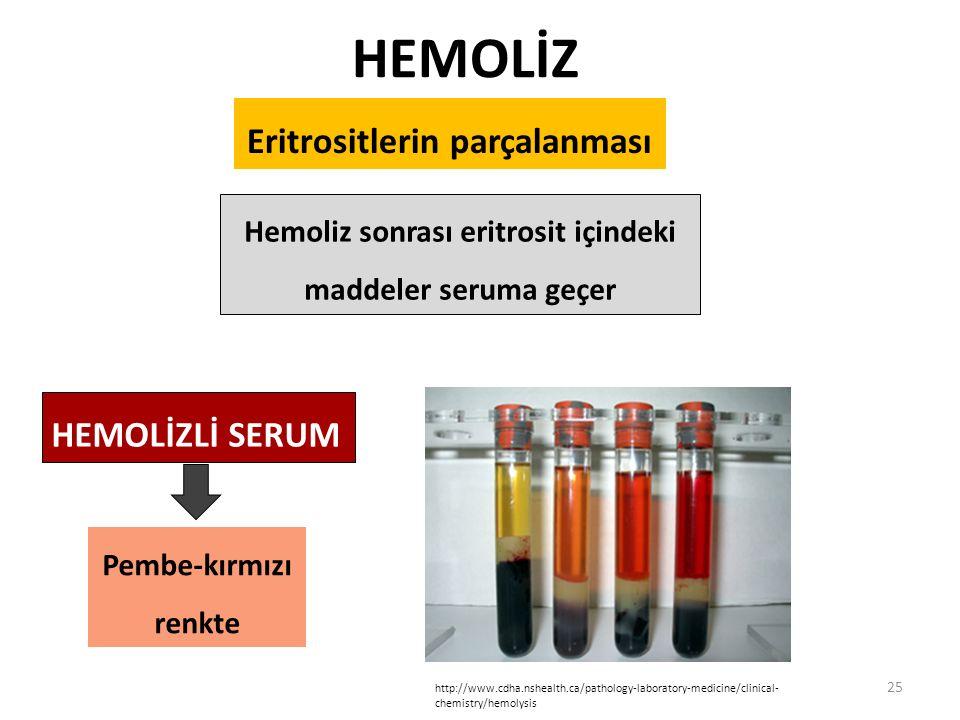 25 HEMOLİZ Eritrositlerin parçalanması http://www.cdha.nshealth.ca/pathology-laboratory-medicine/clinical- chemistry/hemolysis Pembe-kırmızı renkte HEMOLİZLİ SERUM Hemoliz sonrası eritrosit içindeki maddeler seruma geçer