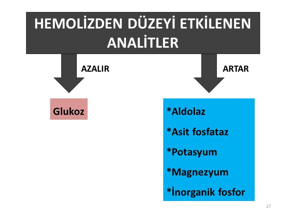 27 *Aldolaz *Asit fosfataz *Potasyum *Magnezyum *İnorganik fosfor Glukoz HEMOLİZDEN DÜZEYİ ETKİLENEN ANALİTLER AZALIRARTAR