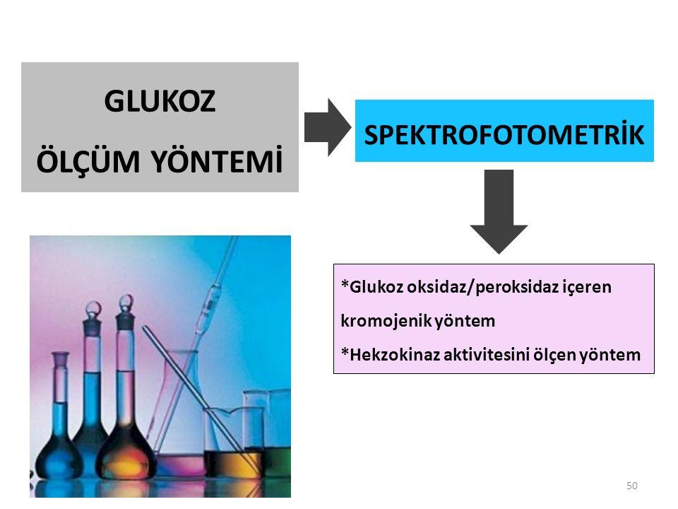 50 *Glukoz oksidaz/peroksidaz içeren kromojenik yöntem *Hekzokinaz aktivitesini ölçen yöntem GLUKOZ ÖLÇÜM YÖNTEMİ SPEKTROFOTOMETRİK