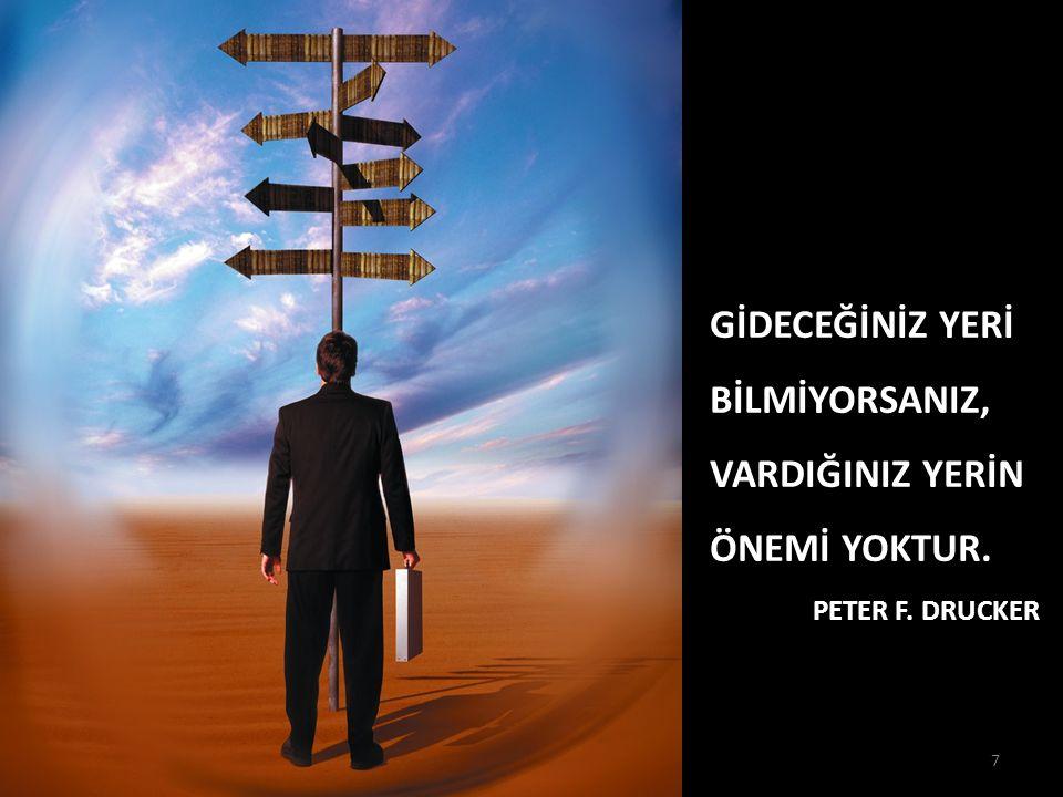 7 GİDECEĞİNİZ YERİ BİLMİYORSANIZ, VARDIĞINIZ YERİN ÖNEMİ YOKTUR. PETER F. DRUCKER