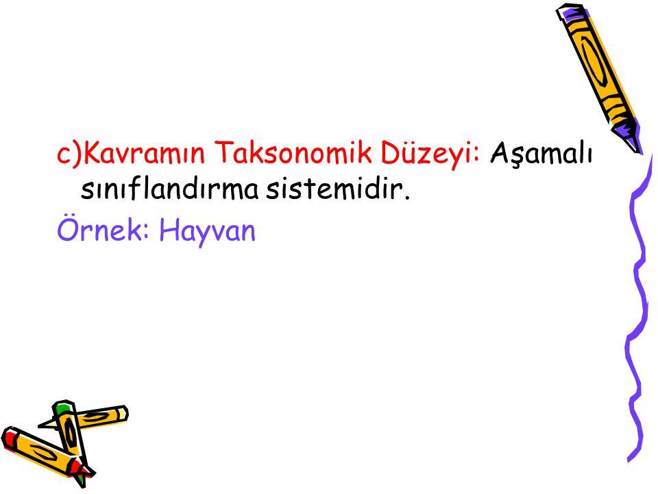 c)Kavramın Taksonomik Düzeyi: Aşamalı sınıflandırma sistemidir. Örnek: Hayvan