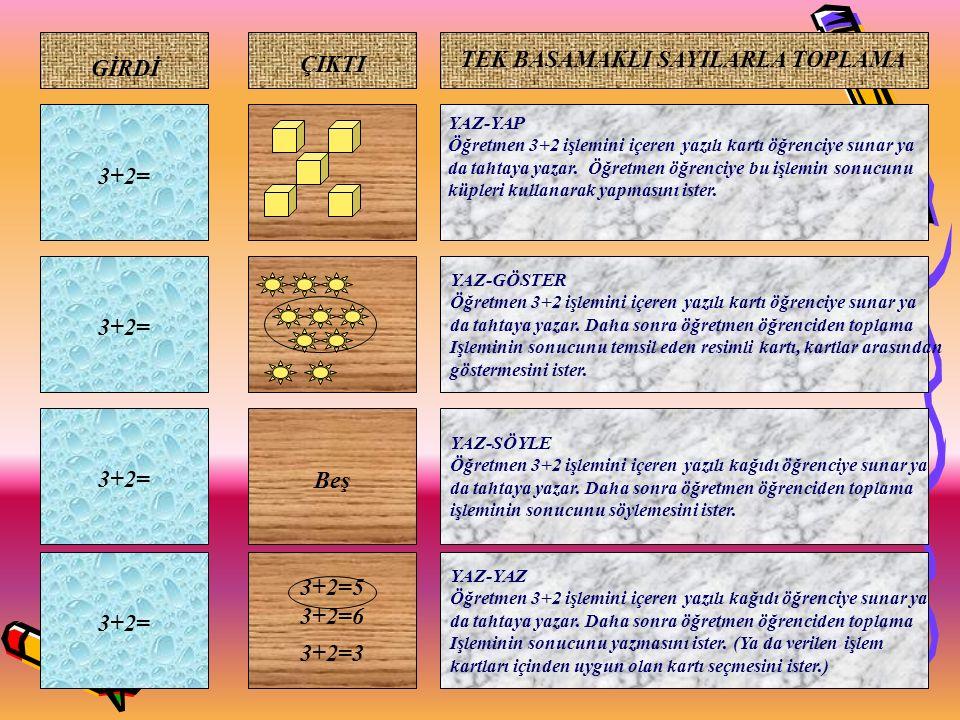 31 ÇIKTI 3+2= Beş3+2= 3+2=5 3+2=6 3+2=3 3+2= YAZ-GÖSTER Öğretmen 3+2 işlemini içeren yazılı kartı öğrenciye sunar ya da tahtaya yazar.