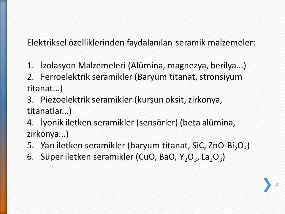 14 Elektriksel özelliklerinden faydalanılan seramik malzemeler: 1. İzolasyon Malzemeleri (Alümina, magnezya, berilya...) 2. Ferroelektrik seramikler (