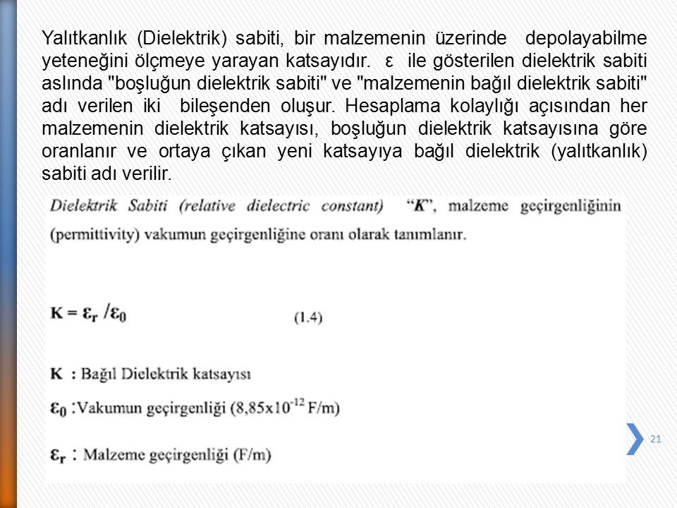 21 Yalıtkanlık (Dielektrik) sabiti, bir malzemenin üzerinde depolayabilme yeteneğini ölçmeye yarayan katsayıdır. ε ile gösterilen dielektrik sabiti as