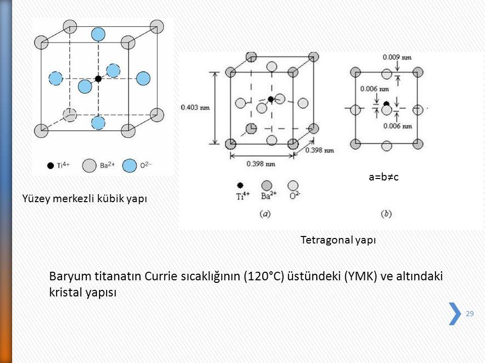 29 Baryum titanatın Currie sıcaklığının (120°C) üstündeki (YMK) ve altındaki kristal yapısı Yüzey merkezli kübik yapı Tetragonal yapı a=b≠c