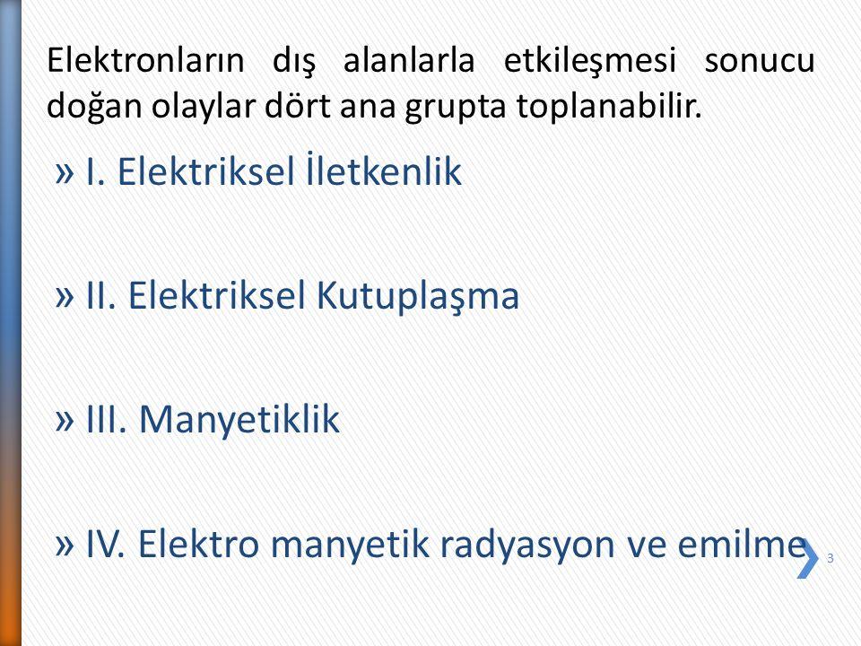 » I. Elektriksel İletkenlik » II. Elektriksel Kutuplaşma » III. Manyetiklik » IV. Elektro manyetik radyasyon ve emilme 3 Elektronların dış alanlarla e