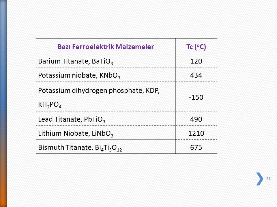 Bazı Ferroelektrik MalzemelerTc ( o C) Barium Titanate, BaTiO 3 120 Potassium niobate, KNbO 3 434 Potassium dihydrogen phosphate, KDP, KH 2 PO 4 -150