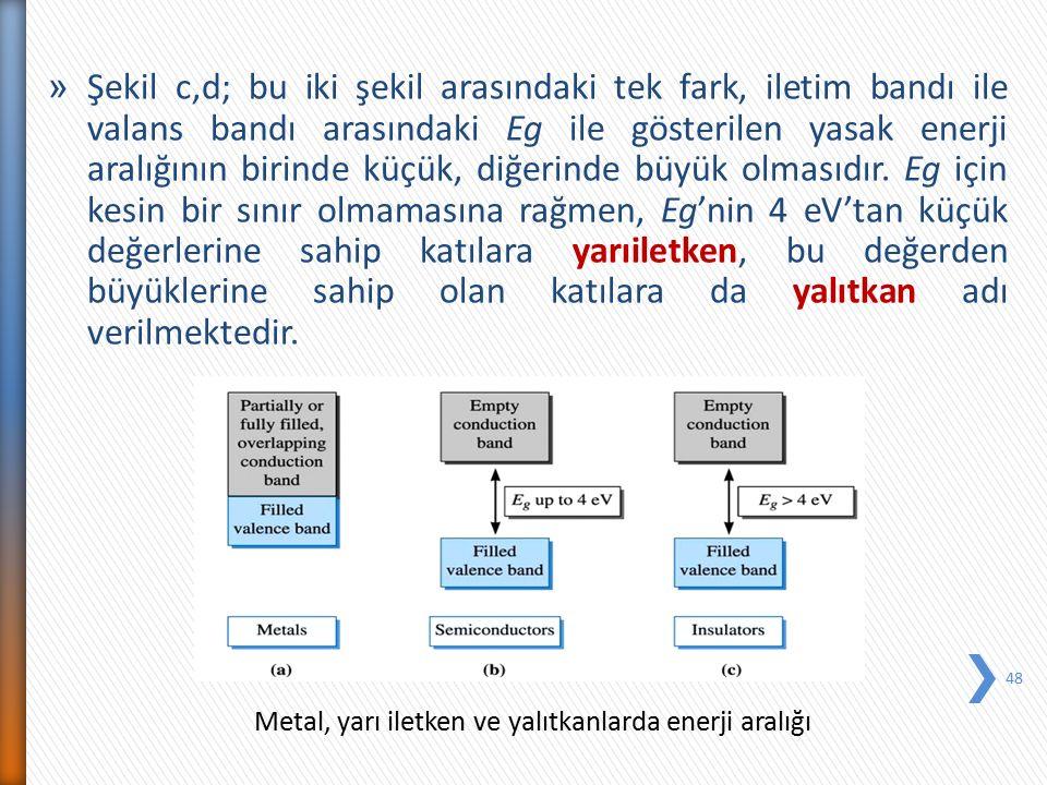 » Şekil c,d; bu iki şekil arasındaki tek fark, iletim bandı ile valans bandı arasındaki Eg ile gösterilen yasak enerji aralığının birinde küçük, diğer
