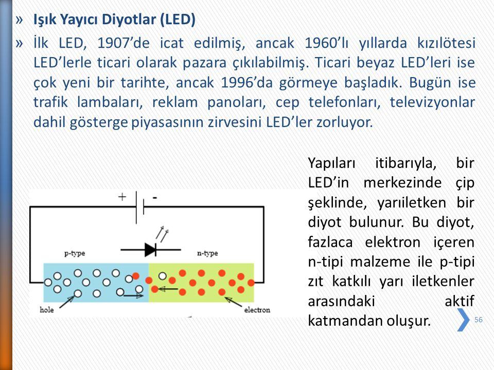 » Işık Yayıcı Diyotlar (LED) » İlk LED, 1907'de icat edilmiş, ancak 1960'lı yıllarda kızılötesi LED'lerle ticari olarak pazara çıkılabilmiş. Ticari be