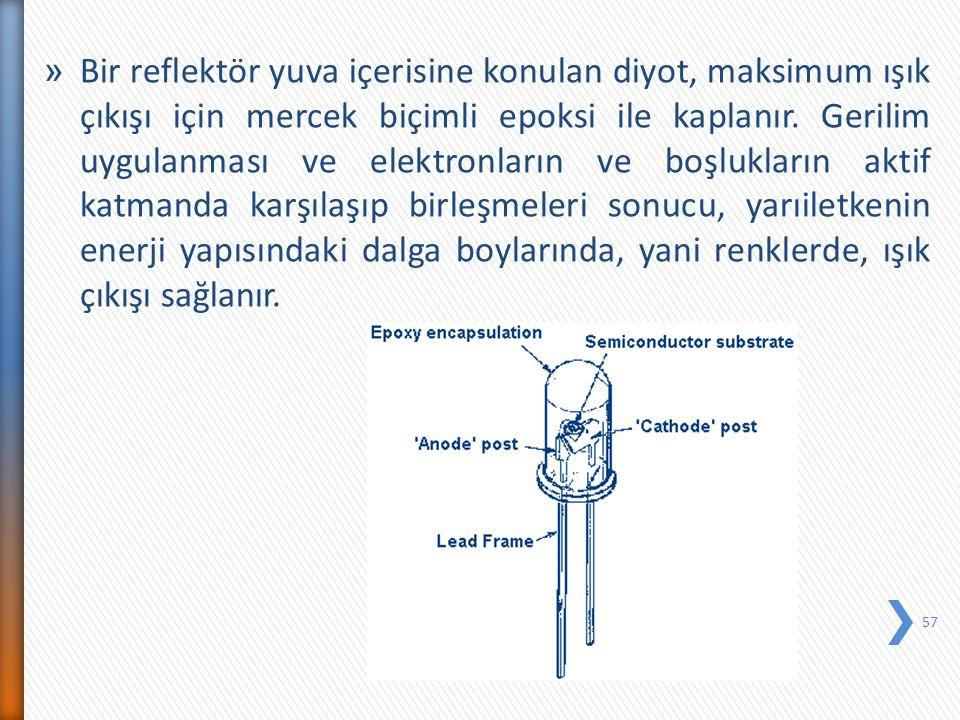 57 » Bir reflektör yuva içerisine konulan diyot, maksimum ışık çıkışı için mercek biçimli epoksi ile kaplanır. Gerilim uygulanması ve elektronların ve