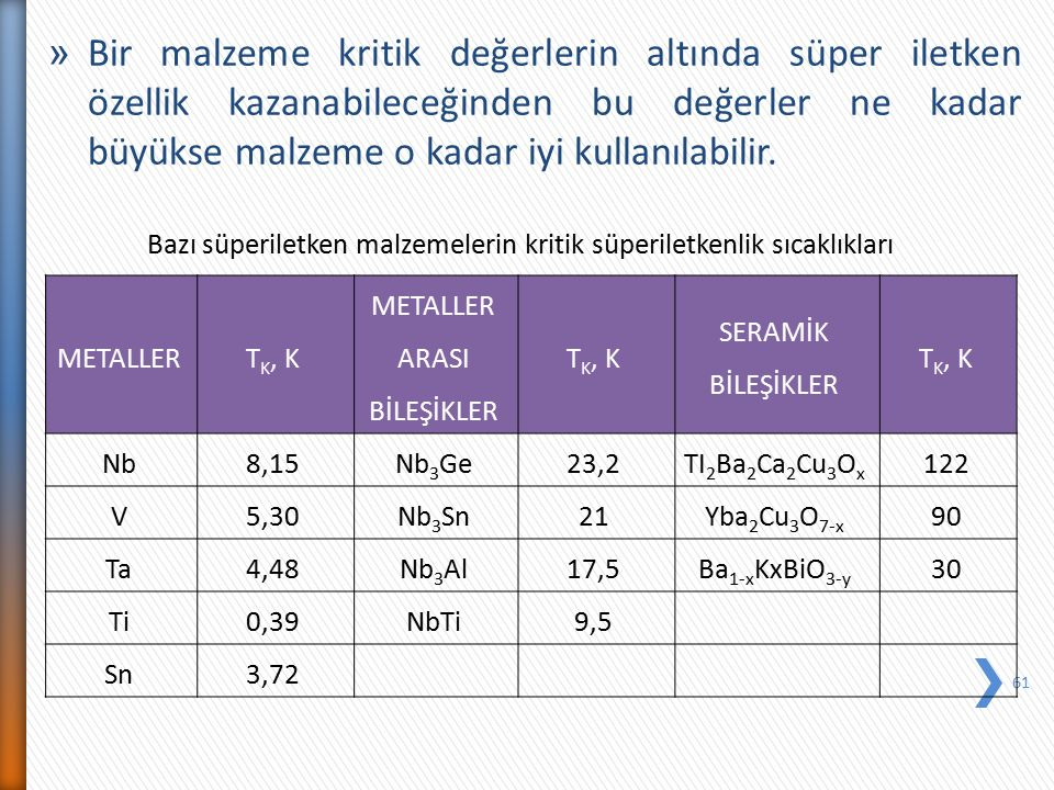 » Bir malzeme kritik değerlerin altında süper iletken özellik kazanabileceğinden bu değerler ne kadar büyükse malzeme o kadar iyi kullanılabilir. 61 M