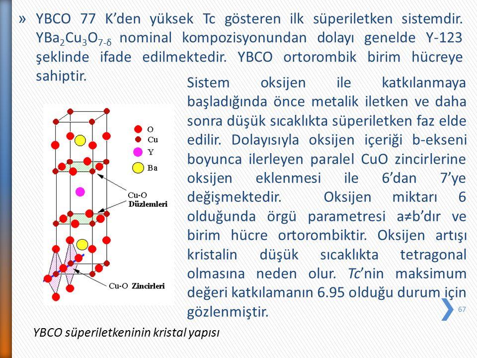 » YBCO 77 K'den yüksek Tc gösteren ilk süperiletken sistemdir. YBa 2 Cu 3 O 7-δ nominal kompozisyonundan dolayı genelde Y-123 şeklinde ifade edilmekte