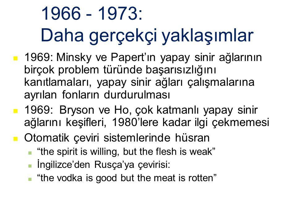 1966 - 1973: Daha gerçekçi yaklaşımlar 1969: Minsky ve Papert'ın yapay sinir ağlarının birçok problem türünde başarısızlığını kanıtlamaları, yapay sinir ağları çalışmalarına ayrılan fonların durdurulması 1969: Bryson ve Ho, çok katmanlı yapay sinir ağlarını keşifleri, 1980'lere kadar ilgi çekmemesi Otomatik çeviri sistemlerinde hüsran the spirit is willing, but the flesh is weak İngilizce'den Rusça'ya çevirisi: the vodka is good but the meat is rotten
