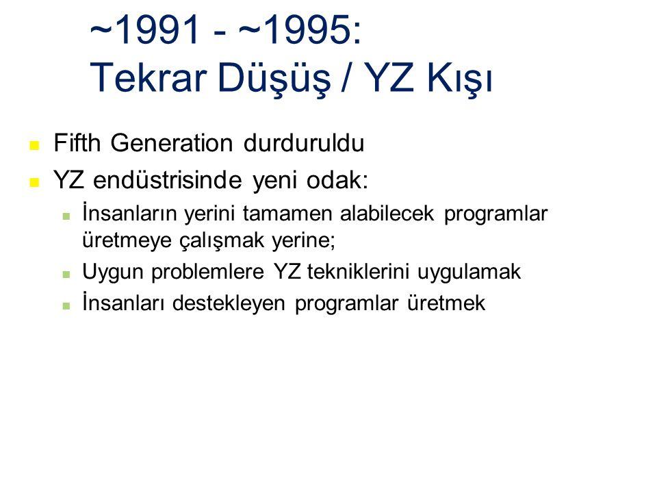 ~1991 - ~1995: Tekrar Düşüş / YZ Kışı Fifth Generation durduruldu YZ endüstrisinde yeni odak: İnsanların yerini tamamen alabilecek programlar üretmeye çalışmak yerine; Uygun problemlere YZ tekniklerini uygulamak İnsanları destekleyen programlar üretmek