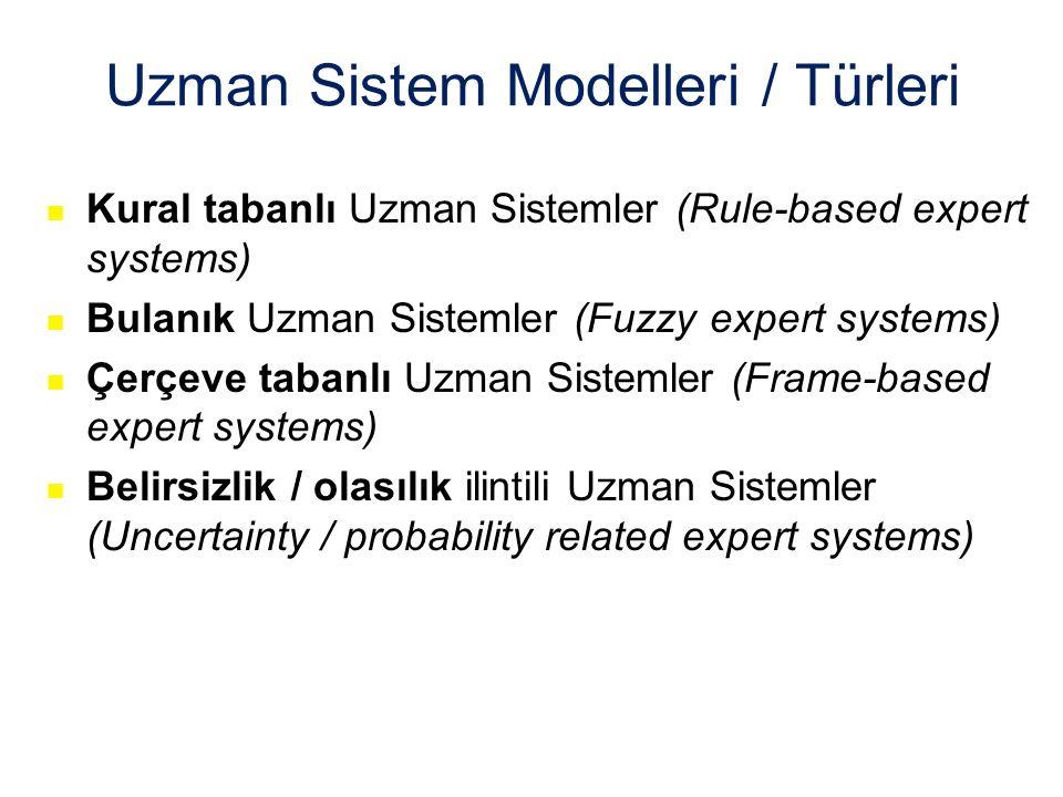 Uzman Sistem Modelleri / Türleri Kural tabanlı Uzman Sistemler (Rule-based expert systems) Bulanık Uzman Sistemler (Fuzzy expert systems) Çerçeve tabanlı Uzman Sistemler (Frame-based expert systems) Belirsizlik / olasılık ilintili Uzman Sistemler (Uncertainty / probability related expert systems)