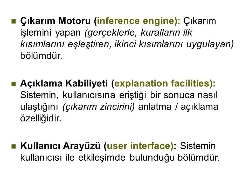 n Çıkarım Motoru (inference engine): Çıkarım işlemini yapan (gerçeklerle, kuralların ilk kısımlarını eşleştiren, ikinci kısımlarını uygulayan) bölümdür.