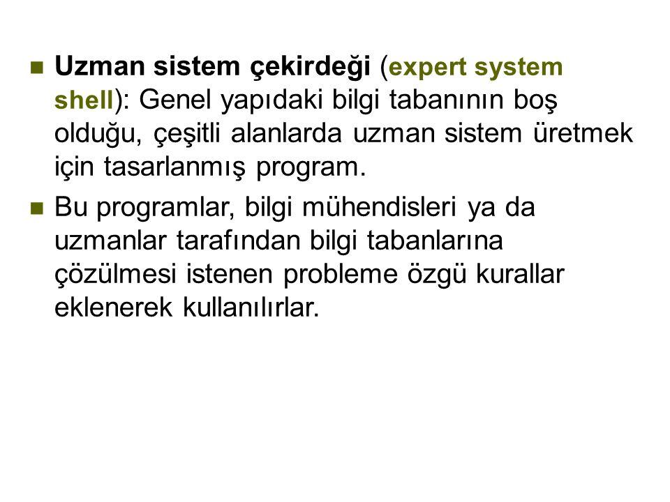 n Uzman sistem çekirdeği ( expert system shell ): Genel yapıdaki bilgi tabanının boş olduğu, çeşitli alanlarda uzman sistem üretmek için tasarlanmış program.
