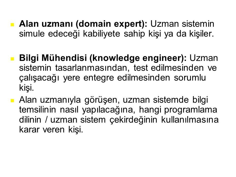 Alan uzmanı (domain expert): Uzman sistemin simule edeceği kabiliyete sahip kişi ya da kişiler.