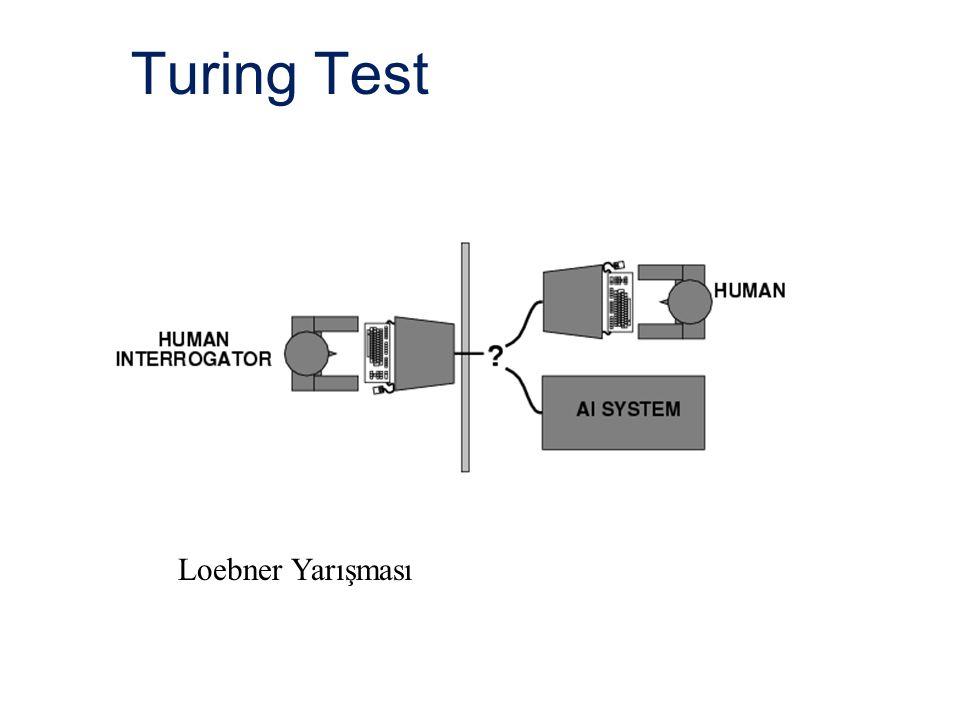 Turing Test Loebner Yarışması