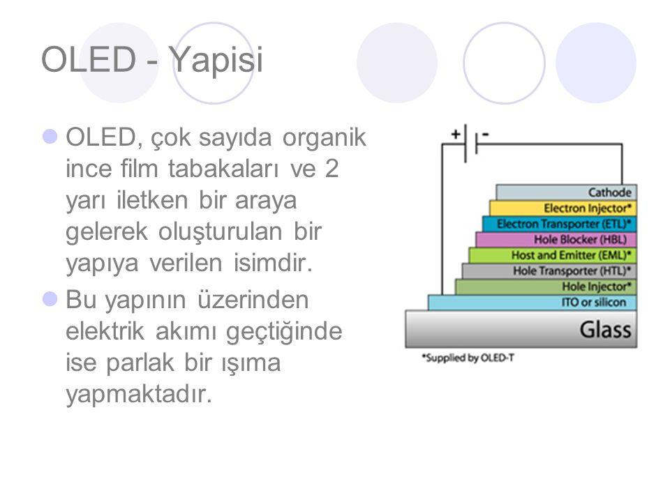 OLED - Yapisi OLED, çok sayıda organik ince film tabakaları ve 2 yarı iletken bir araya gelerek oluşturulan bir yapıya verilen isimdir.