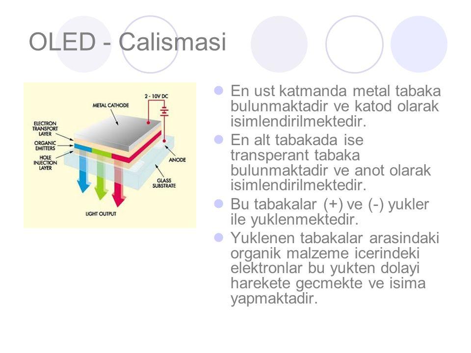 OLED - Calismasi OLED ekranlarda katot şeritleri, organik tabakalar ve anot şeritleri vardır.