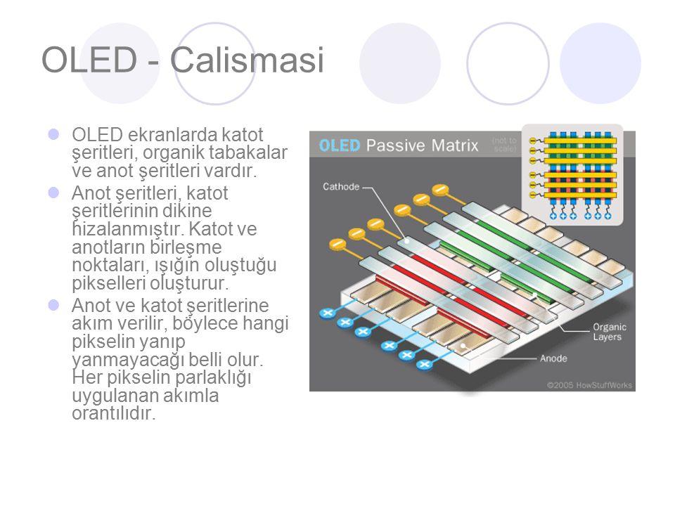 OLED - Turleri TOLED : Transparent Organic Light-Emitting Diodes IOLED : Inverted OLED FOLED : Flexible OLED AM OLED = Active Matrix OLED device FOLED = Flexible Organic Light Emitting Diode (UDC) OLED = Organic Light Emitting Diode/Device/Display PhOLED = Phosphorescent Organic Light Emitting Diode (UDC) PLED = Polymer Light Emitting Diode (CDT) PM OLED = Passive Matrix OLED device POLED = Polymer Organic Light Emitting Diode (CDT) RCOLED = Resonant Color Organic Light Emitting Diode SmOLED = Small Molecule Organic Light Emitting Diode (Kodak) SOLED = Stacked Organic Light Emitting Diode (UDC) TOLED = Transparent Organic Light Emitting Diode (UDC) OLED ler denizanalarinin parlama ozelligi kullanilarak gelistirilmistir.