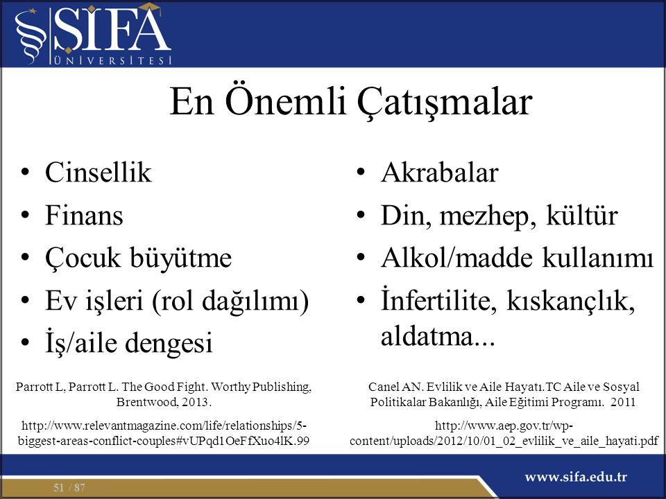 En Önemli Çatışmalar Akrabalar Din, mezhep, kültür Alkol/madde kullanımı İnfertilite, kıskançlık, aldatma...