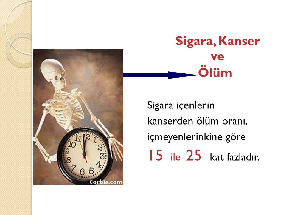 Ölüm Sigara içenlerin kanserden ölüm oranı, içmeyenlerinkine göre 15 ile 25 kat fazladır.