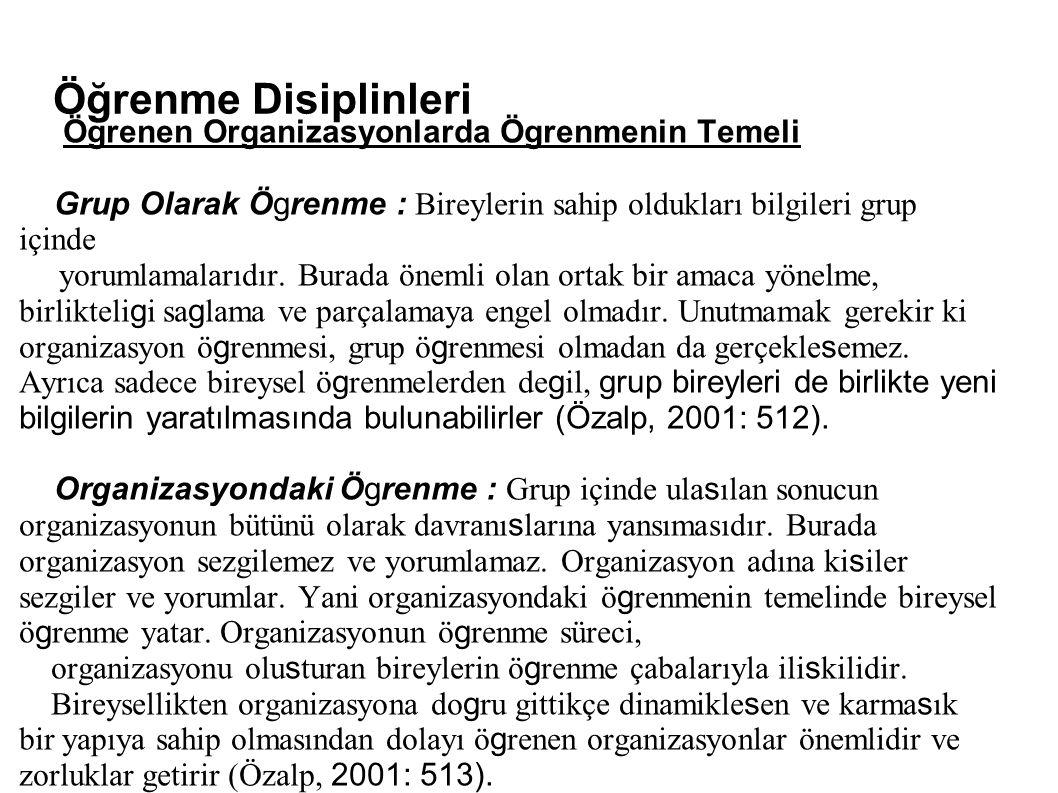 Öğrenme Disiplinleri Ögrenen Organizasyonlarda Ögrenmenin Temeli Grup Olarak Ögrenme : Bireylerin sahip oldukları bilgileri grup içinde yorumlamalarıd