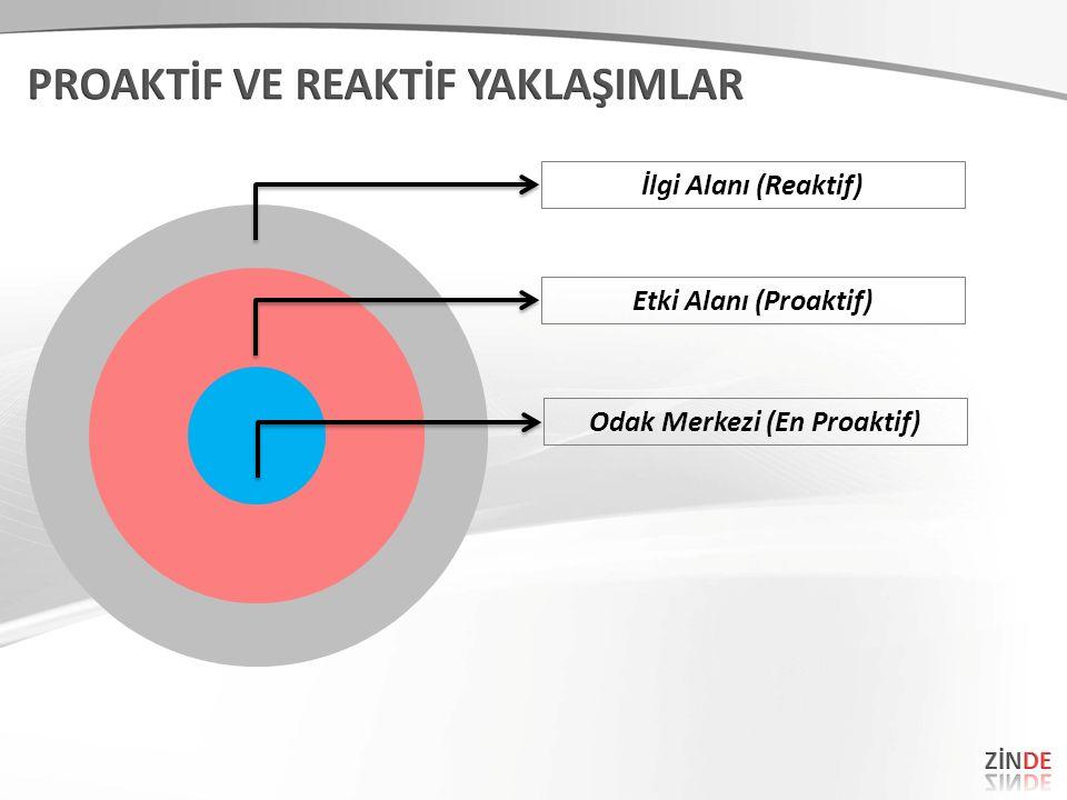 İlgi Alanı (Reaktif) Etki Alanı (Proaktif) Odak Merkezi (En Proaktif)