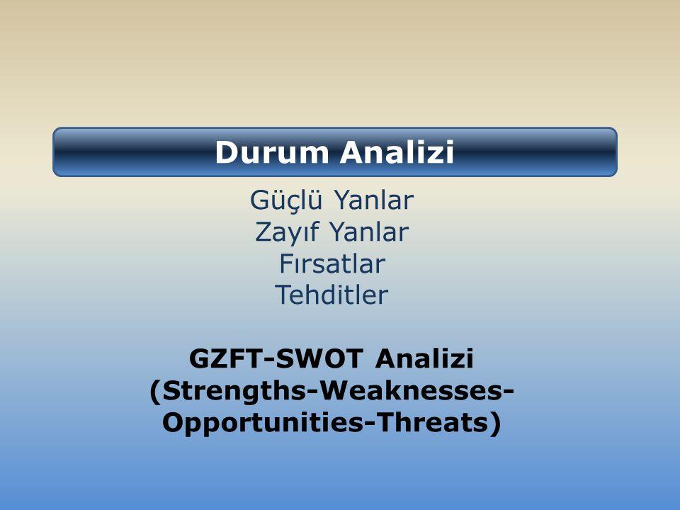 Durum Analizi Güçlü Yanlar Zayıf Yanlar Fırsatlar Tehditler GZFT-SWOT Analizi (Strengths-Weaknesses- Opportunities-Threats)